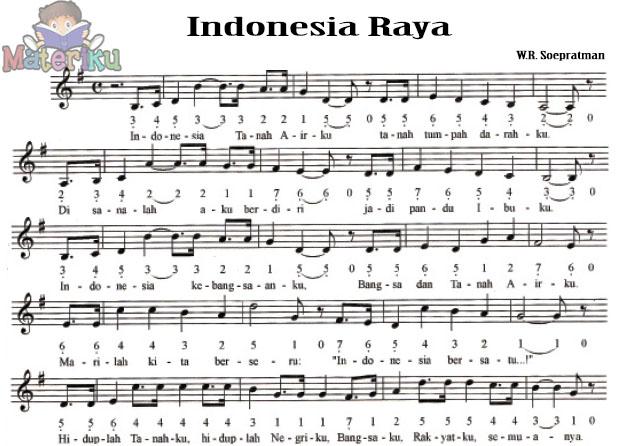 Kumpulan Not Angka Lagu Wajib Nasional, Lengkap