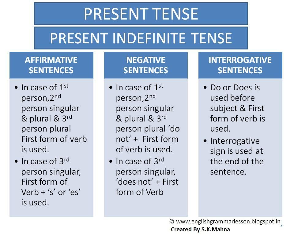 make tens past indefinite