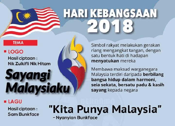 Info penting Malaysia Merdeka 2018 - Hari Kebangsaan 61