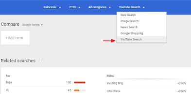 Cara Mengetahui Kata Yang Banyak Dicari di Youtube