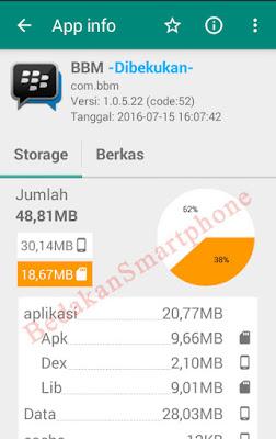 Aplikasi BBM berhasil dibekukan pada Link2SD