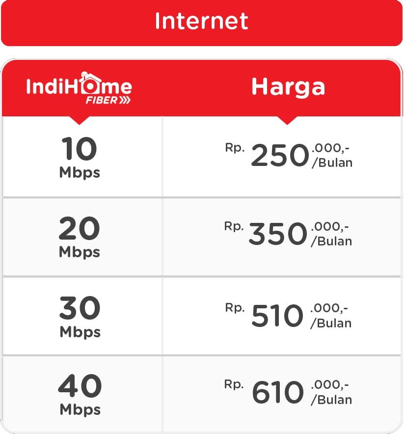 Harga Paket Indihome Internet
