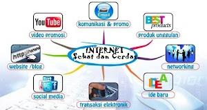 Tips Internet Safety and Smart (Internet Sehat dan Cerdas Berinternet)