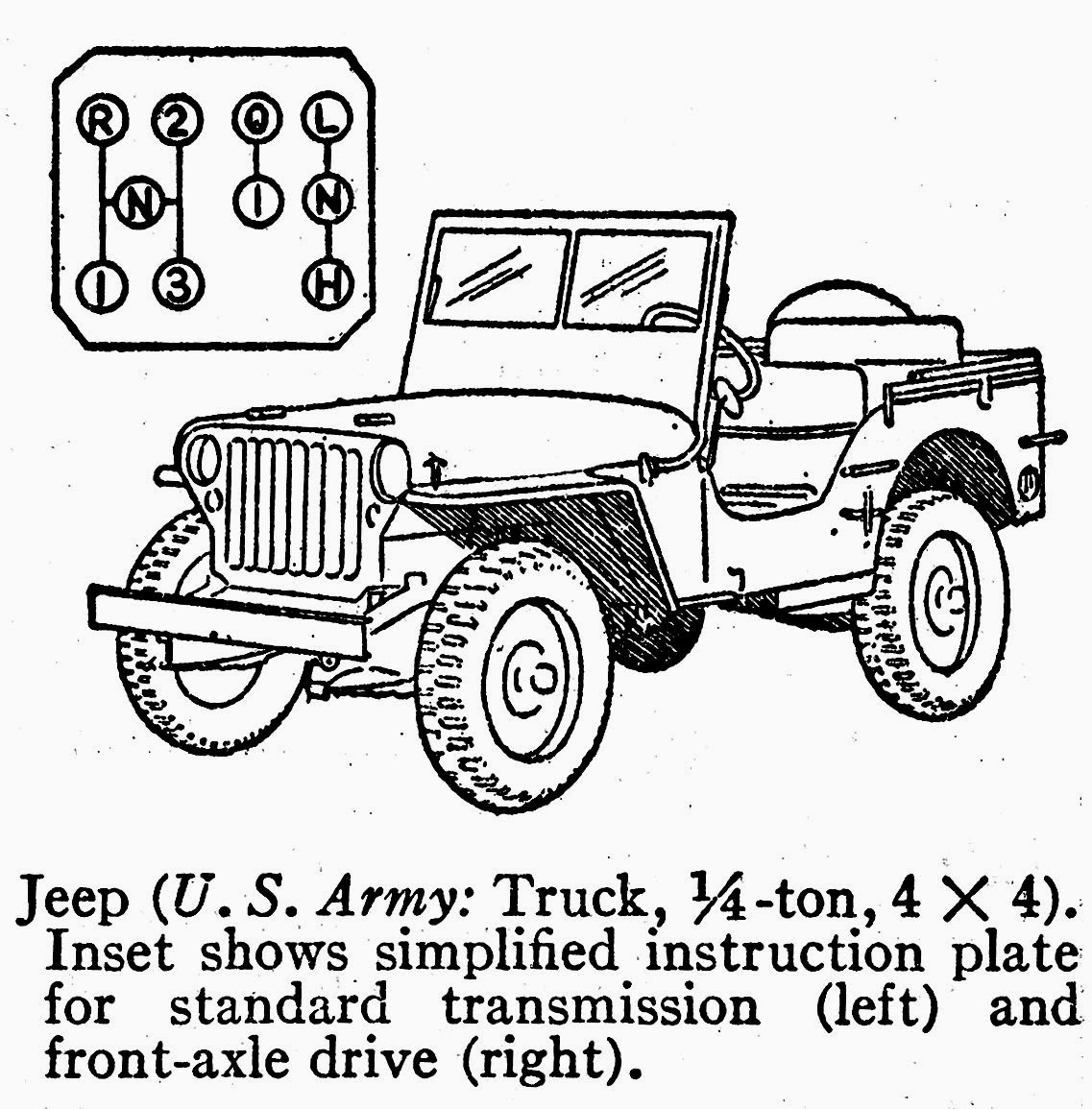 progress is fine but it s gone on for too long shift pattern for 1955 Willys Jeep shift pattern for a jeep