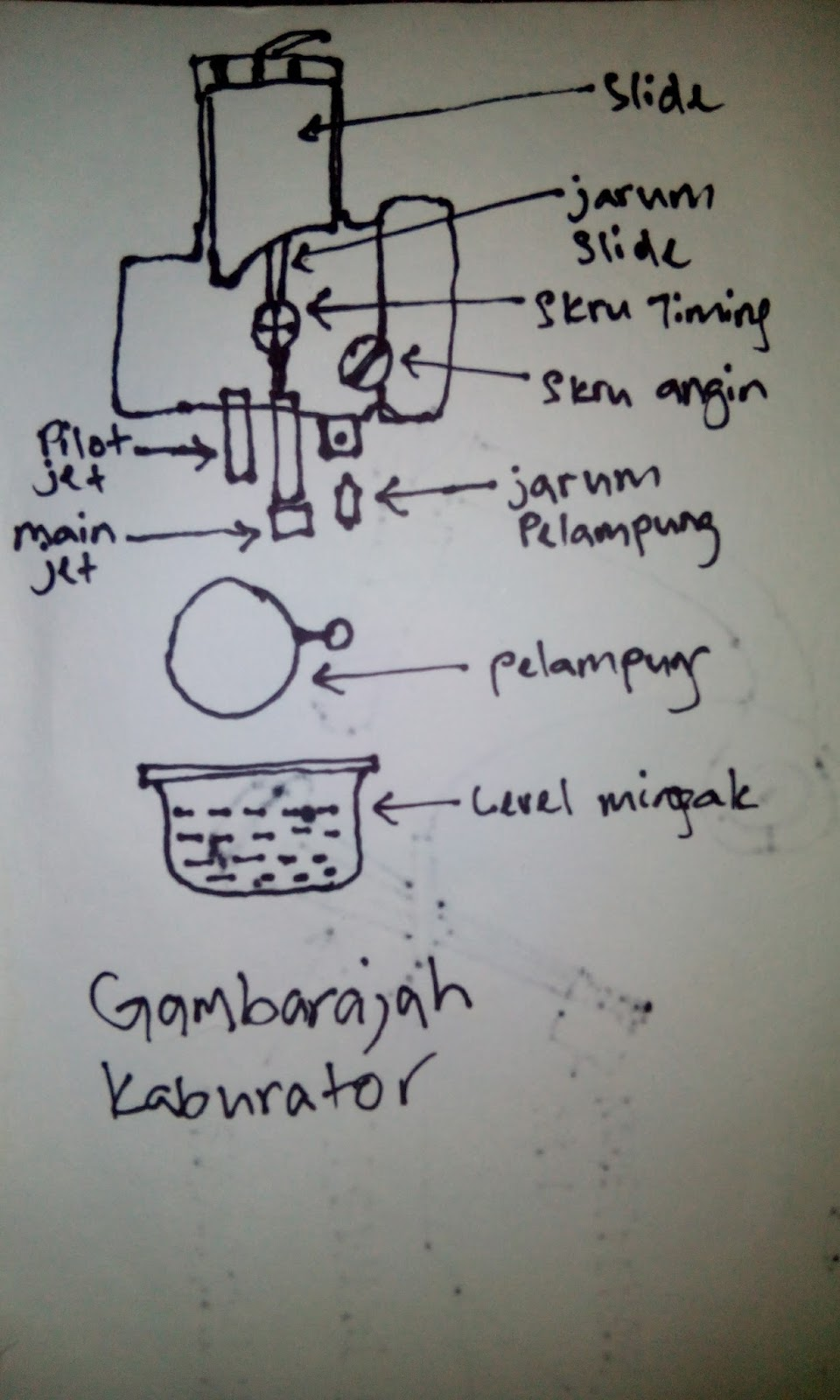 Tips Servis Karburator Motor Kapcai Cakap Pomen Motor