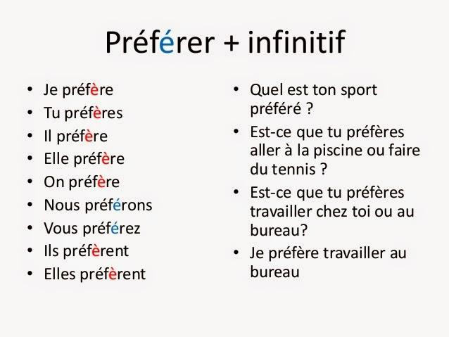 Αποτέλεσμα εικόνας για verbe preferer exercices
