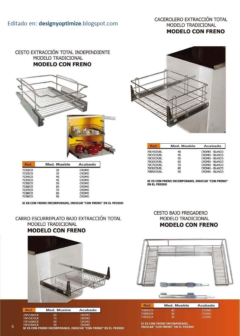 Dise o de muebles madera herrajes y accesorios para for Herrajes para muebles de cocina
