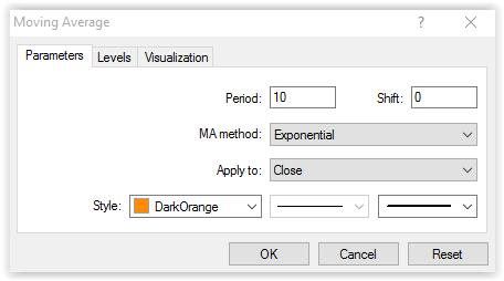 Forex MQL4 EA Properties code 2 | Forex Trading Superman