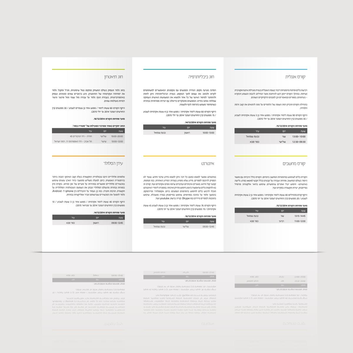 עיצוב גרפי לדפוס, מעצב: רון ידלין