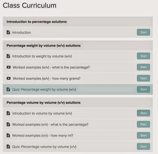 Percentage Solutions Course Curriculum