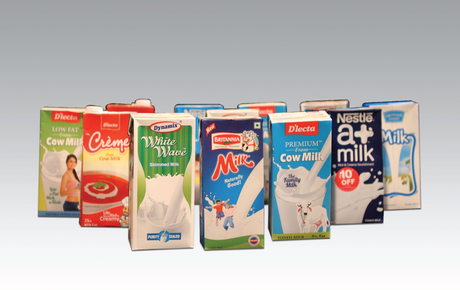 """market survey uht milk market global Ease of storage, handling, longevity along with changing consumer preferences to boost global uht milk market through 2020 according to recently published techsci research report, """"global uht milk market forecast and opportunities, 2020"""", the global uht (ultra high temperature) milk market is forecast to cross us$ 133 billion by."""