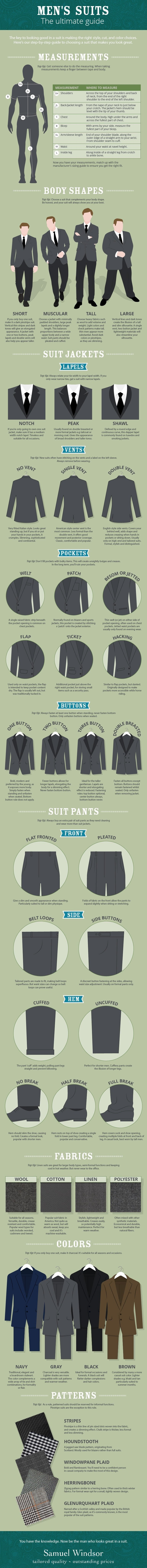Men's suits – the ultimate guide #infographic