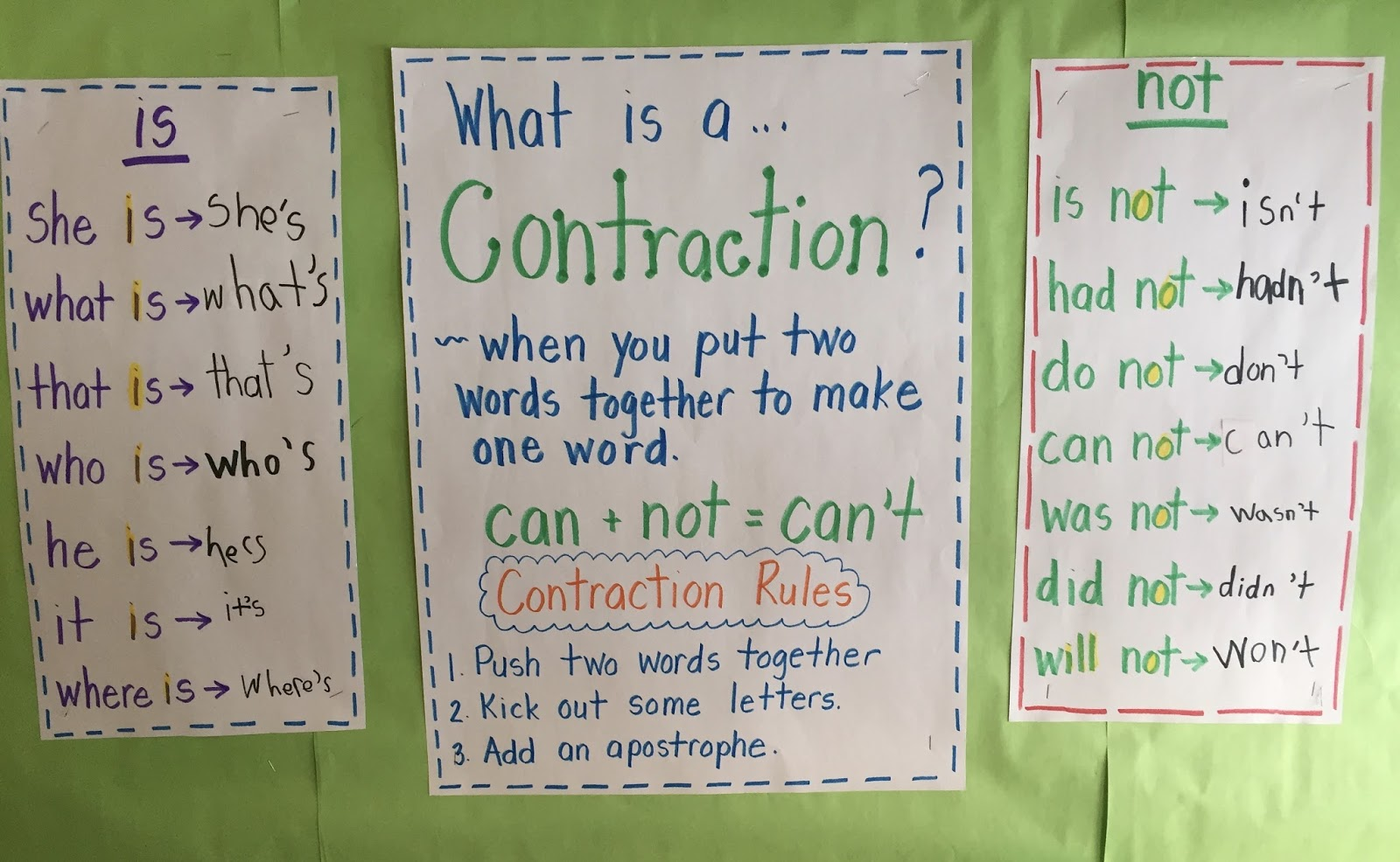 Firstieland And We Re Back With Contractions