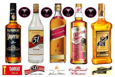 Las 10 bebidas alcoholicas más vendidas del mundo