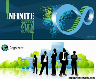 Cognizant Technology Mega Drive for Freshers 2014 / 2015 / 2016
