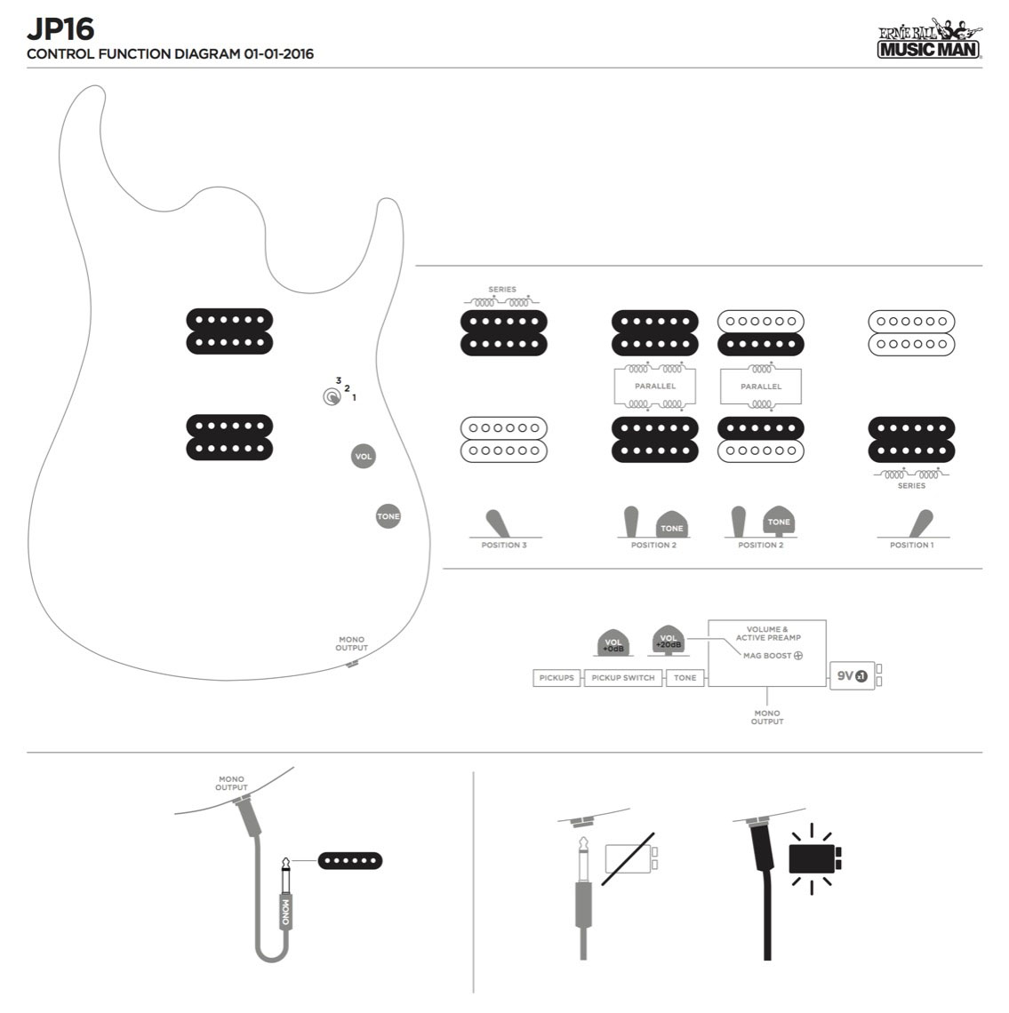 John Petrucci Ernie Ball Music Man Exhibits Jp16 Artist