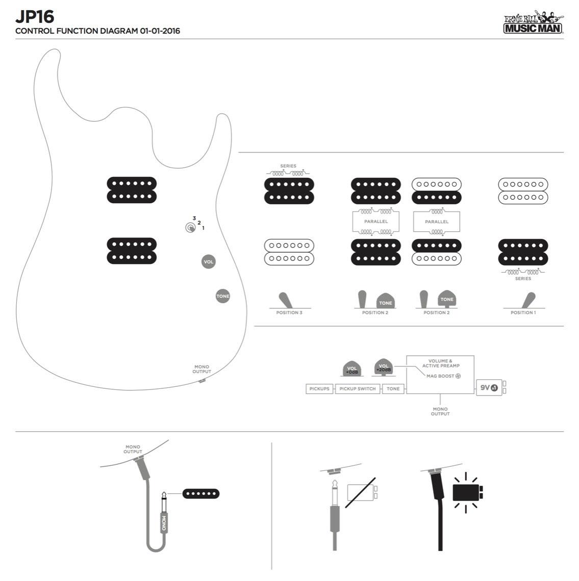 John Petrucci Ernie Ball Music Man Exhibits Jp16 Artist