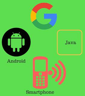 8 Alasan Google Memilih Java Sebagai Bahasa Pemrograman Android Pada Smartphone