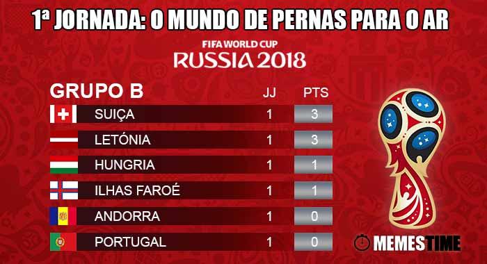 GIF Memes Time… da bola que rola e faz rir - Quadro do Grupo B de Apuramento para o Rússia 2018: Portugal em último – 1ª Jornada: o mundo de pernas para o ar