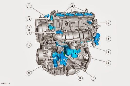 Auto Diagnostic Advisor  Electronic Engine Controls