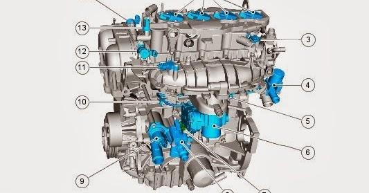 auto diagnostic advisor: electronic engine controls - 1.6l ... ecoboost 2 7 wiring diagram 2004 chrysler sebring 2 7 engine diagram