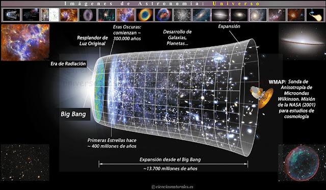 Enlace con la Galería del Universo actualizada