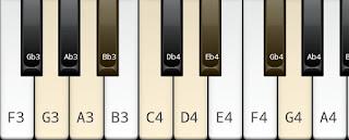 Harmonic minor scale on Key G