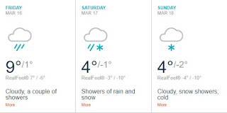 weekend weather