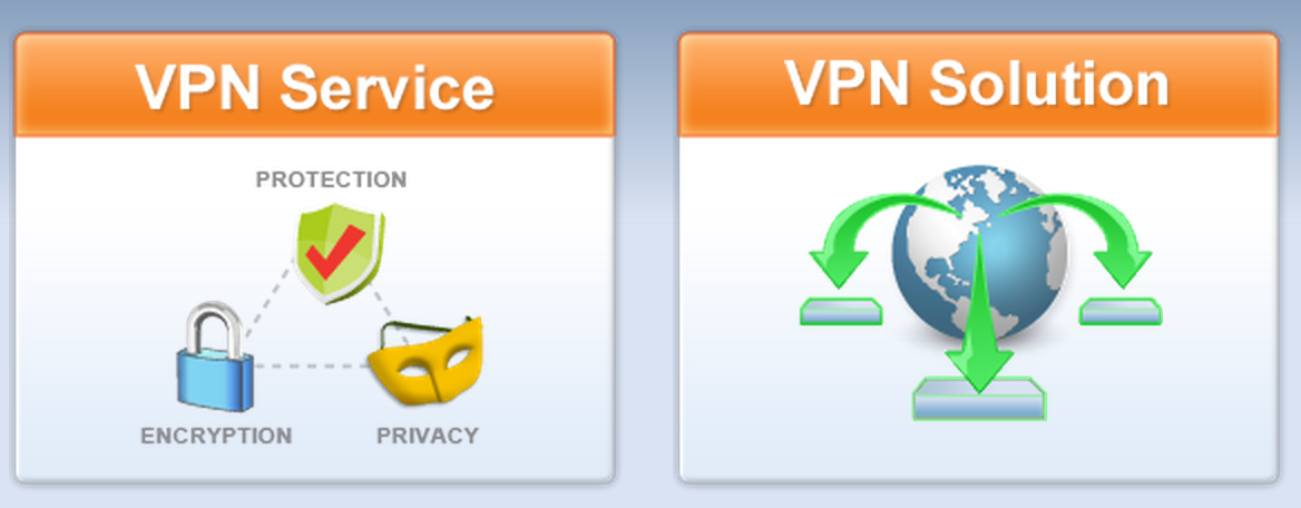 Tony is a Geek: Installing and setting up OpenVPN on a Raspberry Pi
