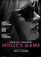 http://www.hindidubbedmovies.in/2017/09/molly-game-2017-full-hd-movie-watch-or.html