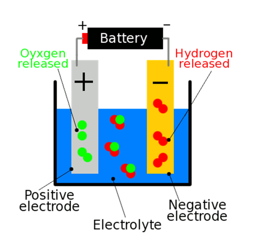 practical applications of heating effects of There are several practical uses of static electricity in our daily life we will look at   the paper is then removed from the plate and passed through a heating unit.