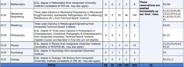DRDO CEPTAM 09 Recruitment