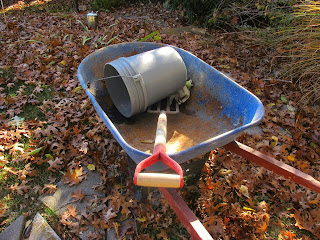 Tools for composting