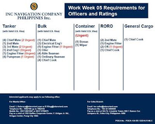 Recruit Crew RORO, Container, Bulk Carrier, Cargo, Tanker Ships