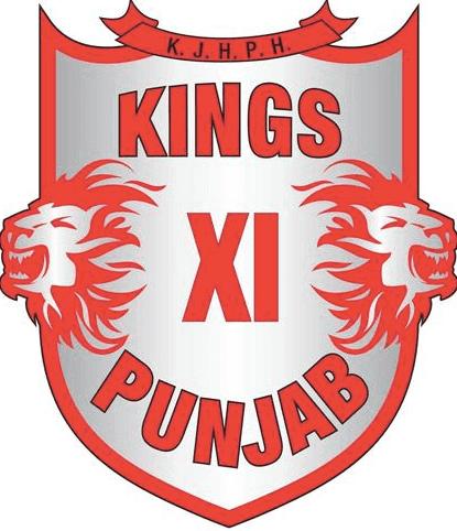 Vivo IPL 2019  Kings XI Punjab (KXIP) Teams Players List: