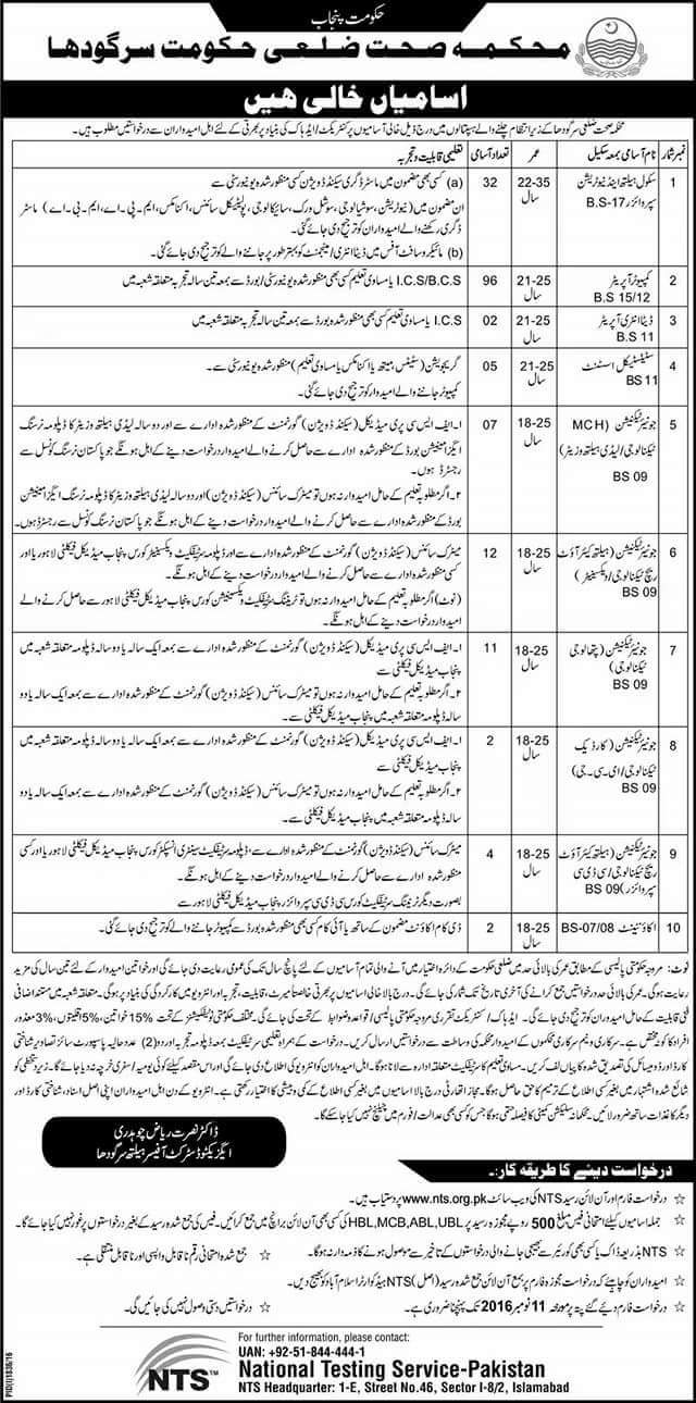 Nutrition Jobs in Sargodha
