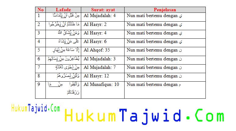 30 Contoh Idgham Bigunnah Dalam Al Qur An Beserta Surat Dan Ayatnya Ilmu Tajwid Lengkap
