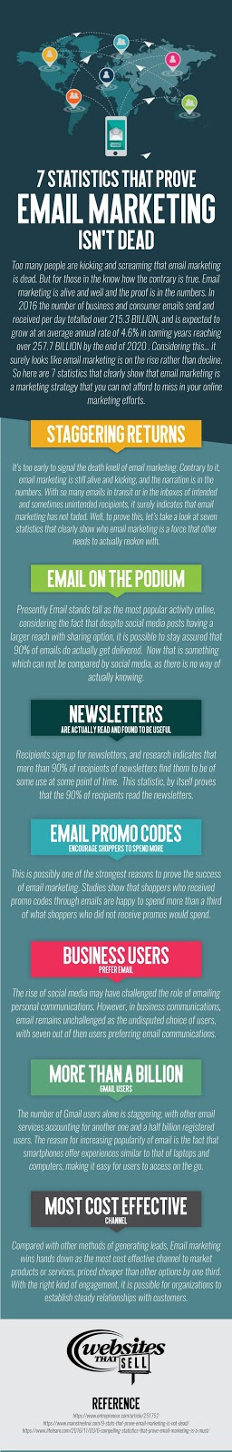 7 Statistics That Prove Email Marketing Isn't Dead : Infographic
