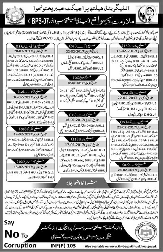 Integrated Health Project Khyber Pakhtunkhwa Latest Jobs