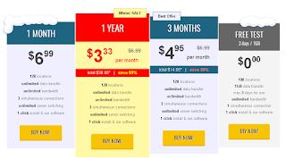 Harga dari Trust Zone VPN