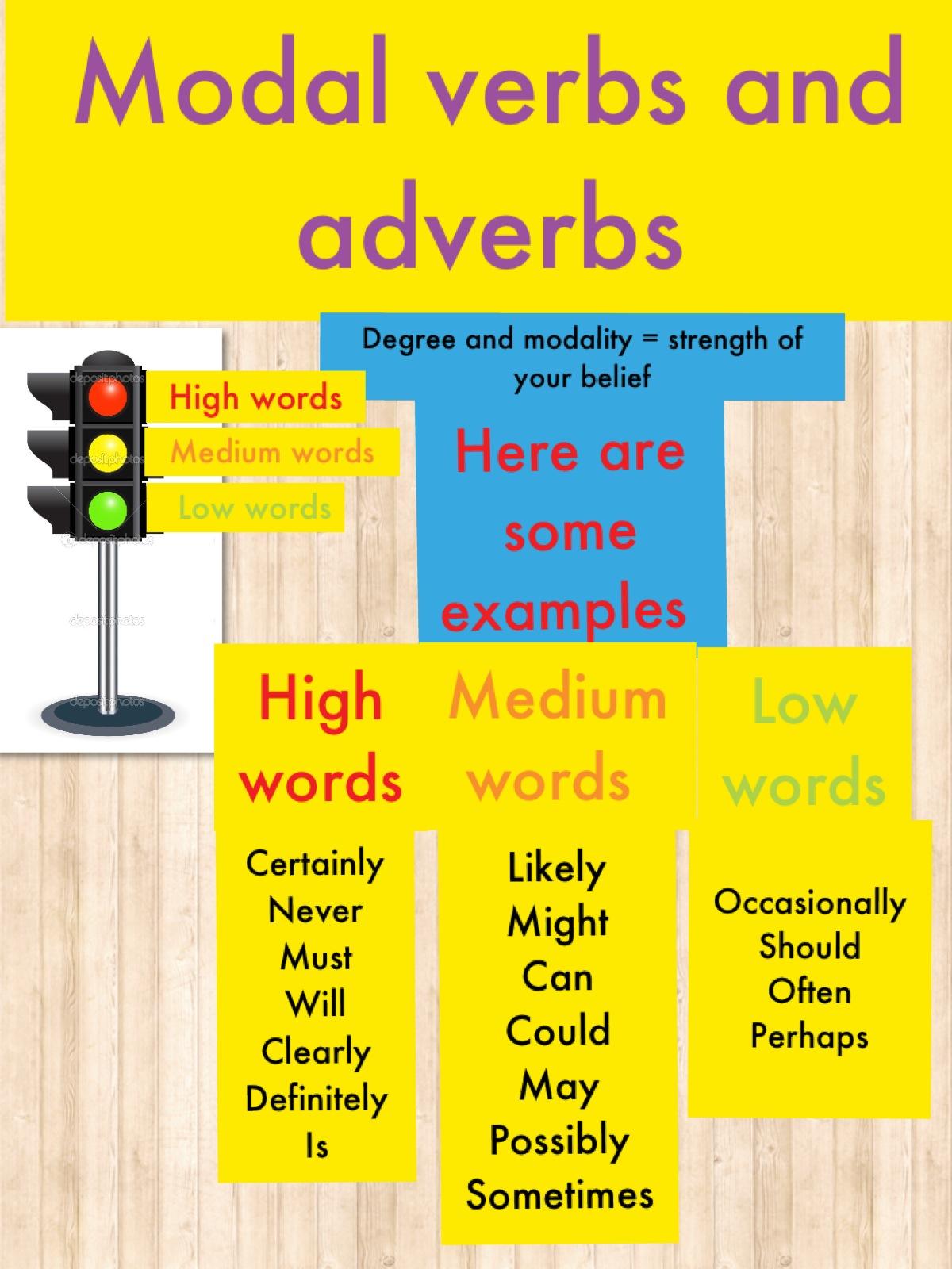 6a Modal Verbs Amp Adverbs