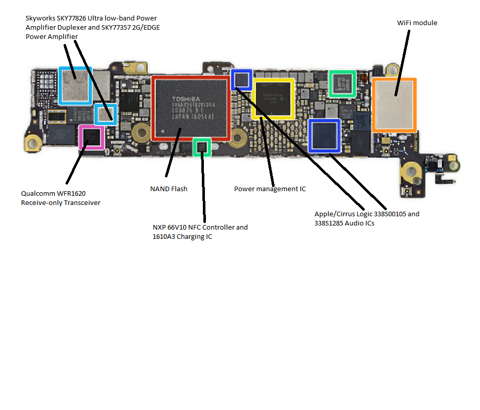 iphone 4 screw layout diagram 2006 gmc stereo wiring 5s all data about ios jailbreak diagrams wire 5 se pcb