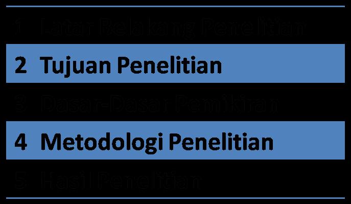 Cara Cepat Membuat Abstrak Skripsi Dengan Benar Skripsi Cirebon