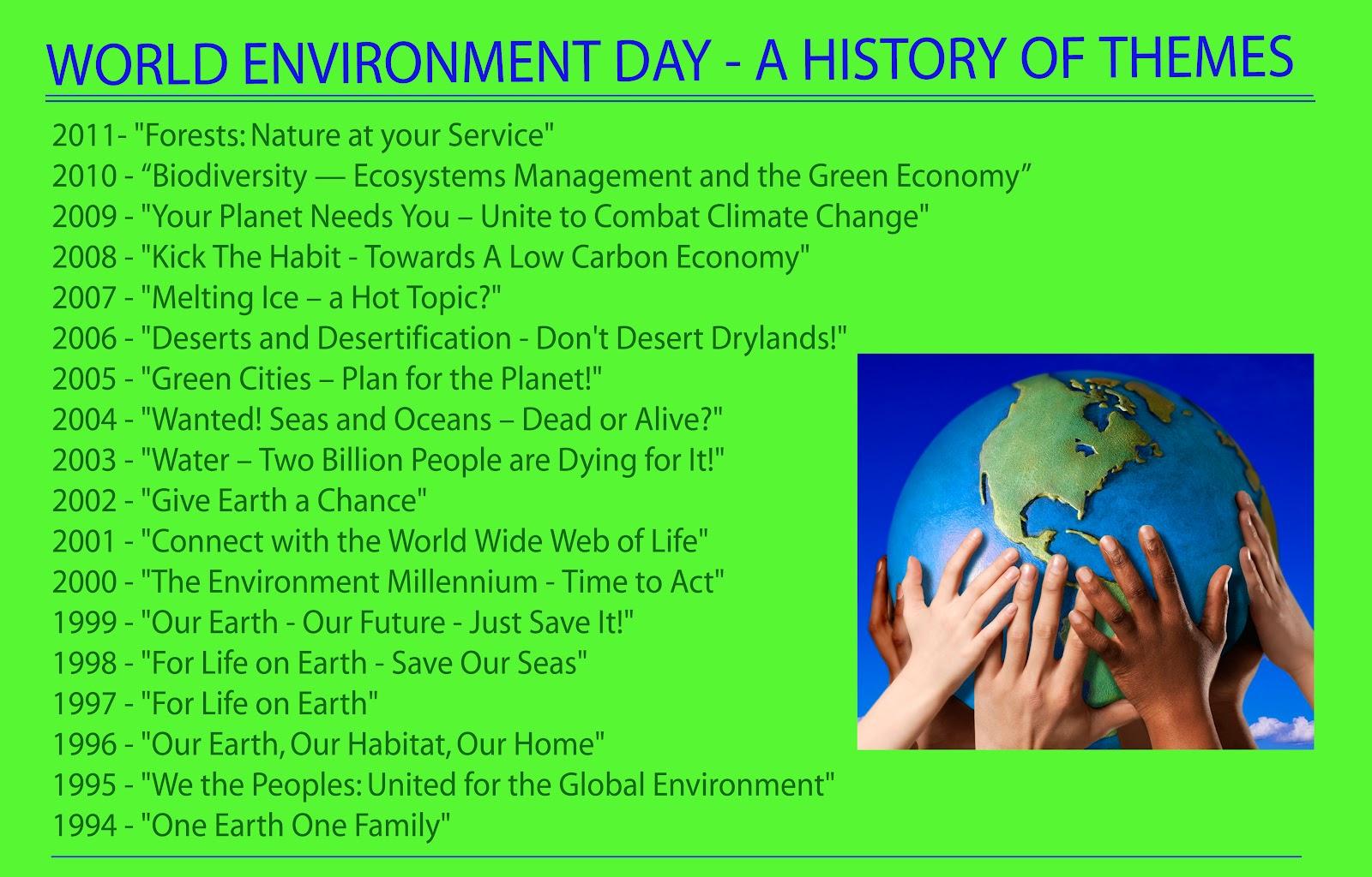 Essay on world environment day 2010