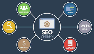 pengertian seo on page seo off page
