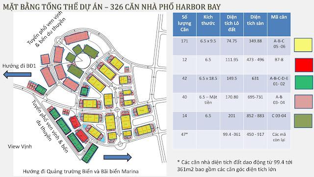 Mặt bằng tổng thể Harbor Bay Hạ Long