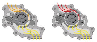 Motor Renault 1.4 TCe 130 (H4Jt) en Blogmecanicos