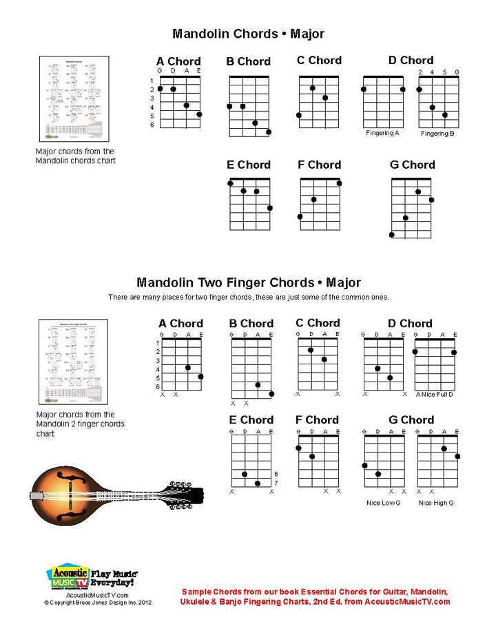 Acoustic Music TV February 2012 - mandolin chord chart
