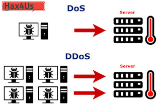 DDoS ATTACK Using Android Part -1
