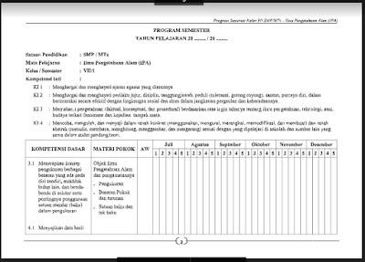 Program Semester Kurikulum 2013 IPA Kelas VII (7) SMP/MTs Semester 1 dan 2-http://www.librarypendidikan.com/